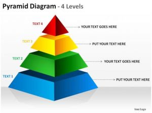 rectangular pyramid diagram 4 levels ppt slides diagrams