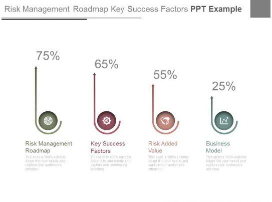 Risk Management Roadmap Key Success Factors Ppt Example