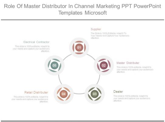 Role Of Master Distributor In Channel Marketing Ppt
