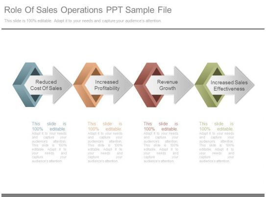 sales plan examples powerpoint