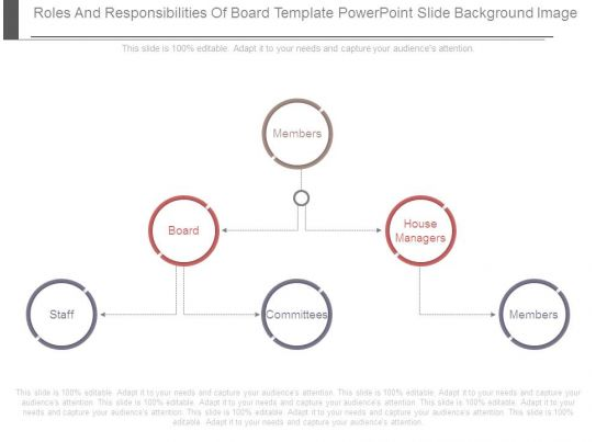 Roles And Responsibilities Of Board Template Powerpoint