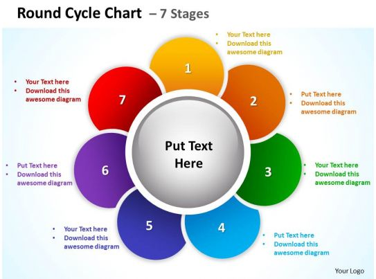 Process Flow Diagram Using Javascript Round Cycle Chart 7 Stages Powerpoint Diagrams