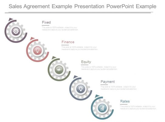 Sales Agreement Example Presentation Powerpoint Example