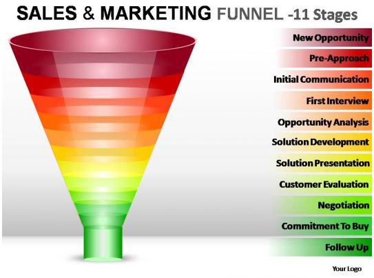 Sales And Marketing Funnel 11 Stages Powerpoint Presentation Slides PowerPoint Templates