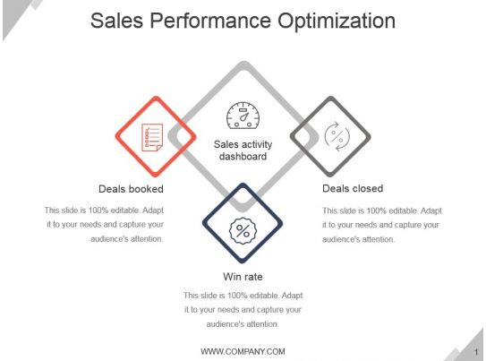 Sales Performance Optimization Ppt Sample Presentations
