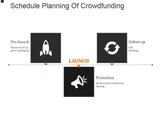 Schedule Planning Of Crowdfunding Powerpoint Slide Images