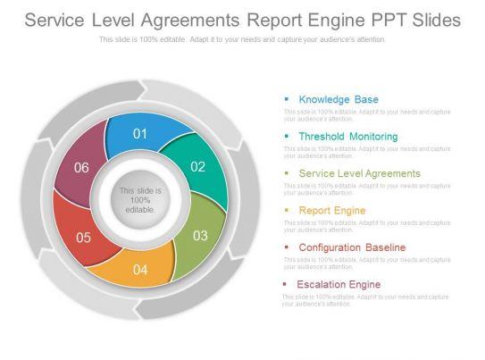 Service Level Agreements Report Engine Ppt Slides PowerPoint Templates Designs PPT Slide