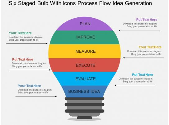 Six Staged Bulb With Icons Process Flow Idea Generation