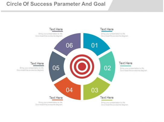 Six Staged Circle Of Success Parameter And Business Goal
