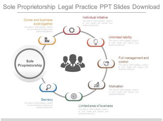 Sole Proprietorship Legal Practice Ppt Slides Download