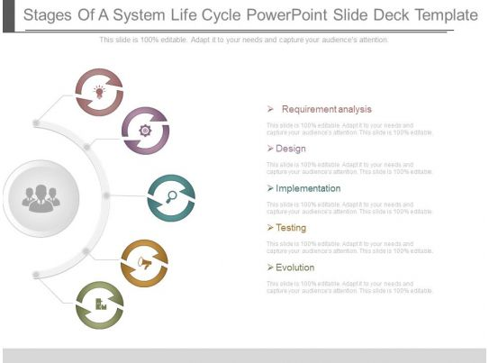 Stages Of A System Life Cycle Powerpoint Slide Deck