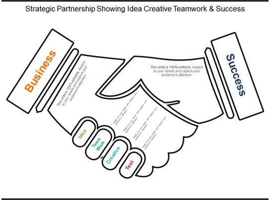 Strategic Partnership Showing Idea Creative Teamwork And