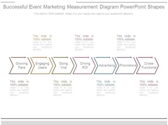 Successful Event Marketing Measurement Diagram Powerpoint