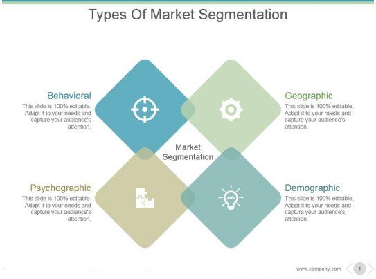 types of market segmentation powerpoint