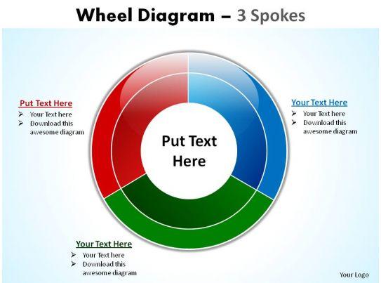process diagram template powerpoint bmw e46 m3 radio wiring wheel 3 spokes ppt slides diagrams templates info graphics | ...
