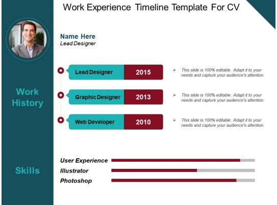 Work Experience Timeline Template For Cv Powerpoint Images