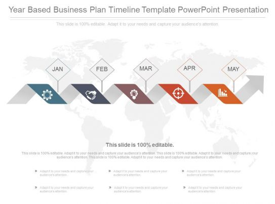 Year Based Business Plan Timeline Template Powerpoint