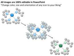 Business Flow Diagram Project Mind Map Chart Powerpoint