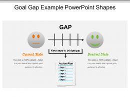 Gap Analysis PowerPoint Templates | Gap Analysis Templates |Gap ...