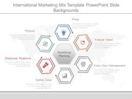 'Workforce Planning' powerpoint templates ppt slides