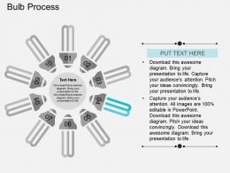 Ip Ten Staged Colored Cfl Process Flow Diagram Flat