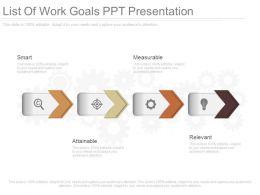 'measurable' powerpoint templates ppt slides images