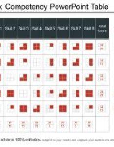 Skill matrix for employees harvey balls diagram ppt background powerpoint presentation sample example of also rh slideteam