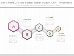 Digital Marketing Strategy PowerPoint Templates