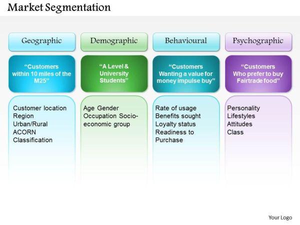 0514 market segmentation powerpoint