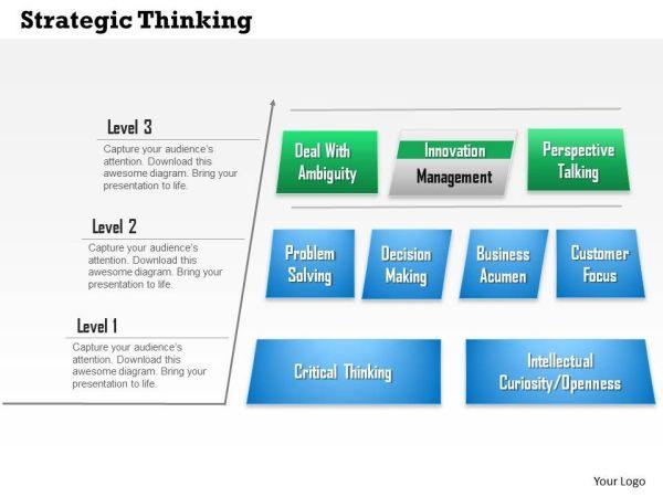 0714 Strategic Thinking Powerpoint Presentation Slide