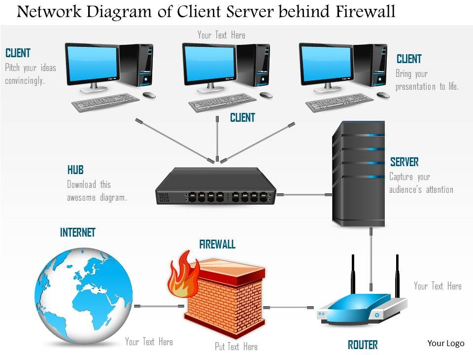 0814 Network Diagram Of A Client Server Behind A Firewall But