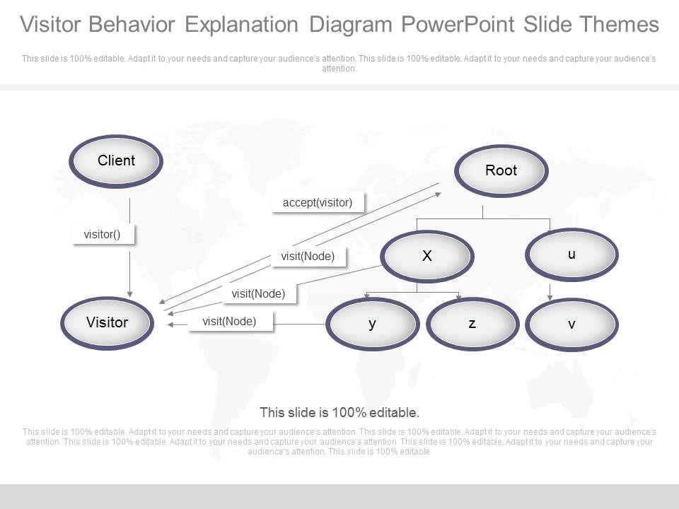 Apt Visitor Behavior Explanation Diagram Powerpoint Slide