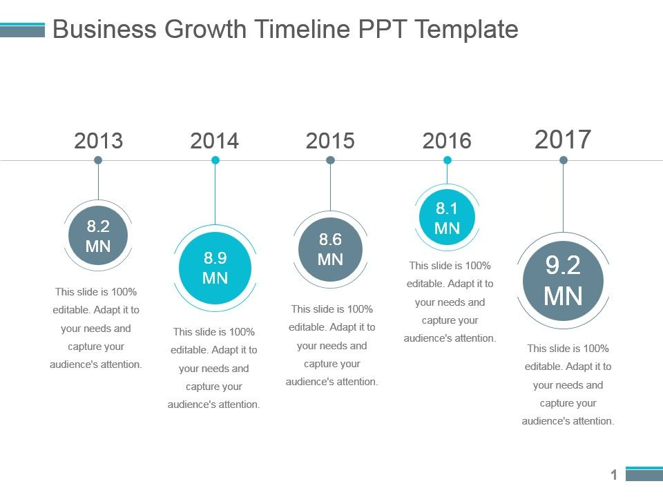 Business Growth Timeline Ppt Template   PowerPoint Presentation ...