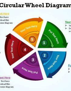 Circular wheel diagram pieces split pie chart like ppt slides presentation diagrams templates powerpoint info graphics slide also rh slideteam