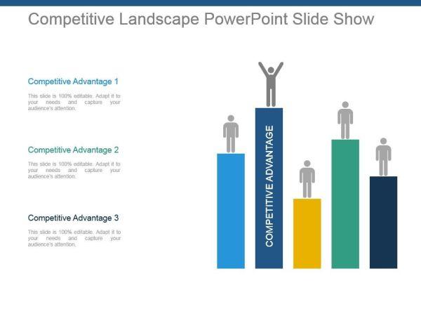 competitive landscape powerpoint
