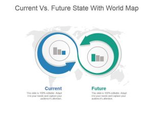 Current Vs Future State With World Map Powerpoint Slide
