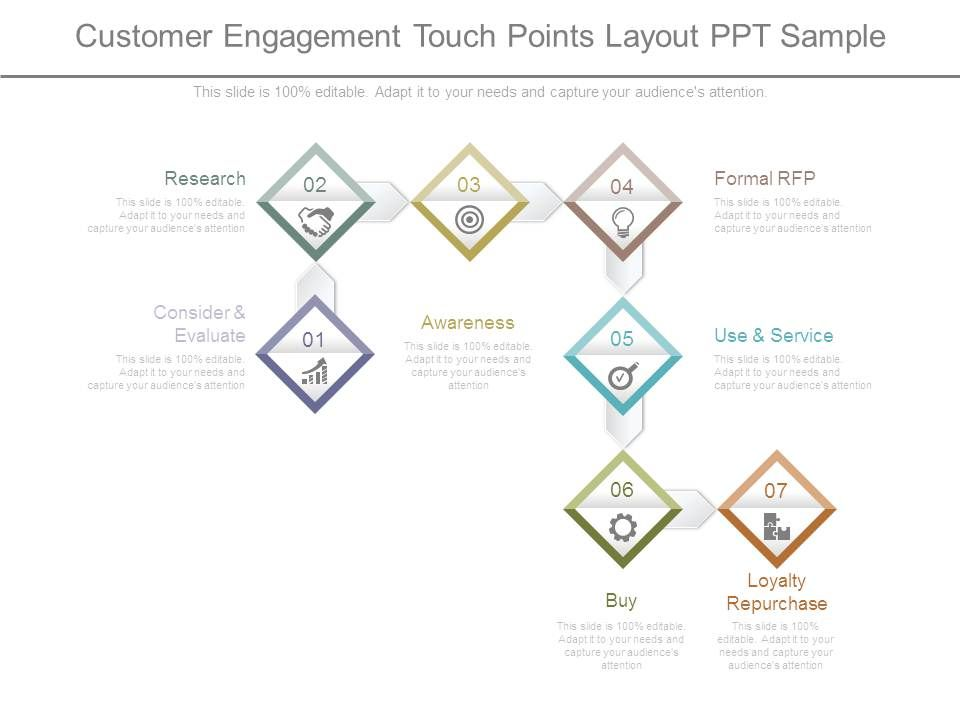Customer Engagement Touch Points Layout Ppt Sample