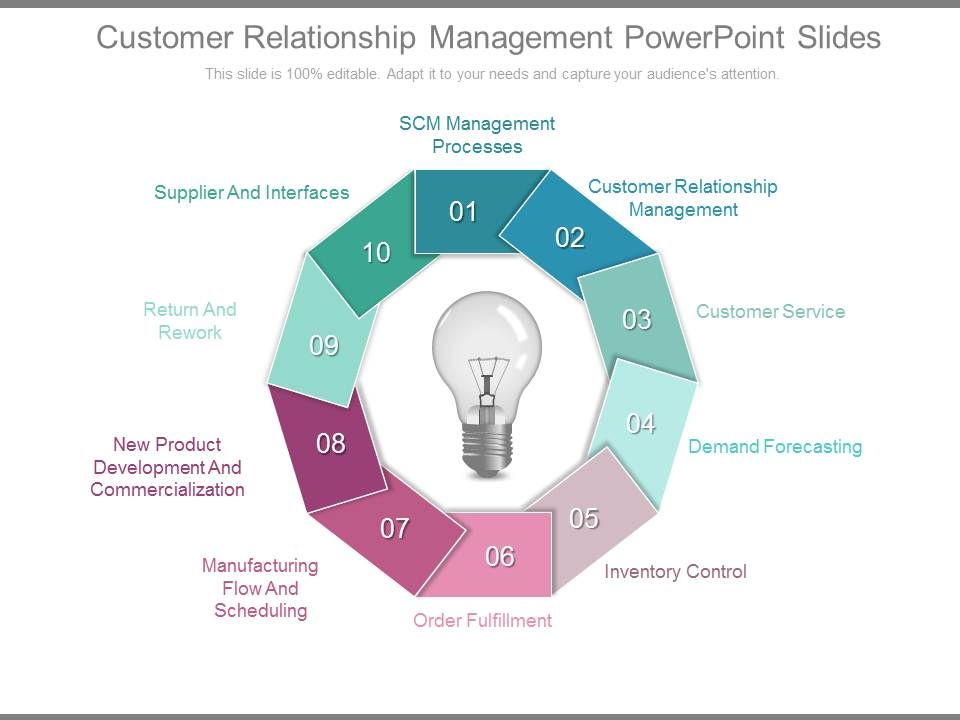 Free Customer Relationship Management Powerpoint Slides  Free PowerPoint Slide Images  Free