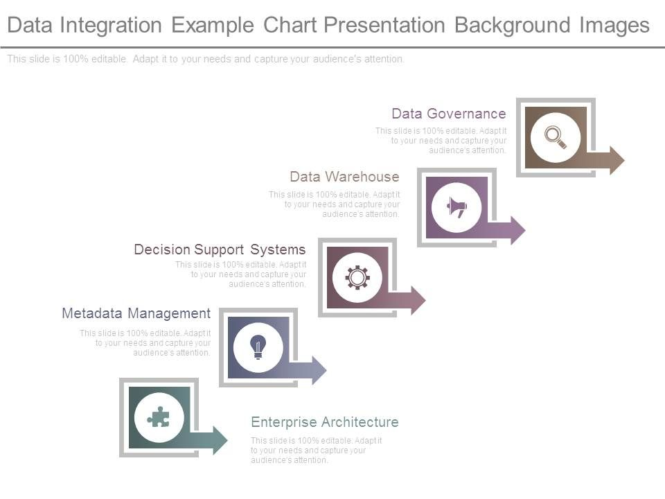 Data Integration Example Chart Presentation Background