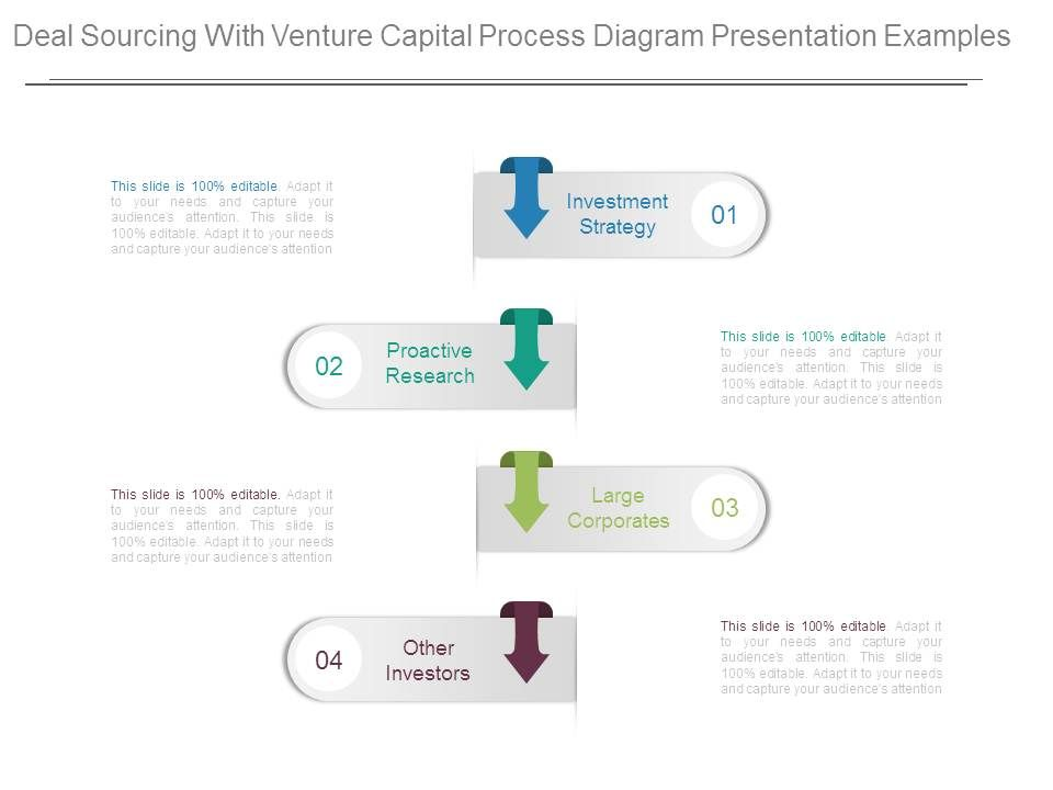 Deal Sourcing With Venture Capital Process Diagram