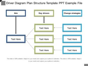 Driver Diagram Plan Structure Template Ppt Example File