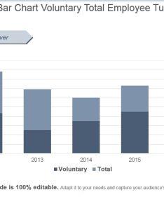 Editable bar chart voluntary total employee turnover ppt icon slide slide also rh slideteam