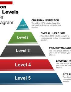 Escalation matrix levels of decision making diagram example ppt slide slide also rh slideteam