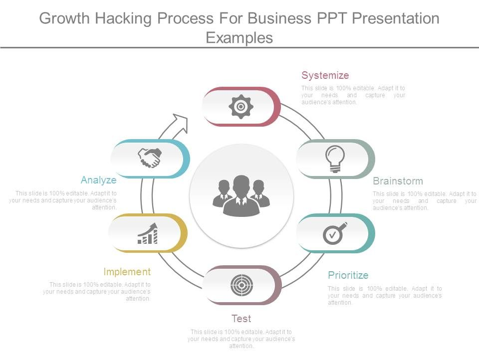 Growth Hacking Process For Business Ppt Presentation