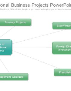 International business projects powerpoint show slide slide also presentation rh slideteam
