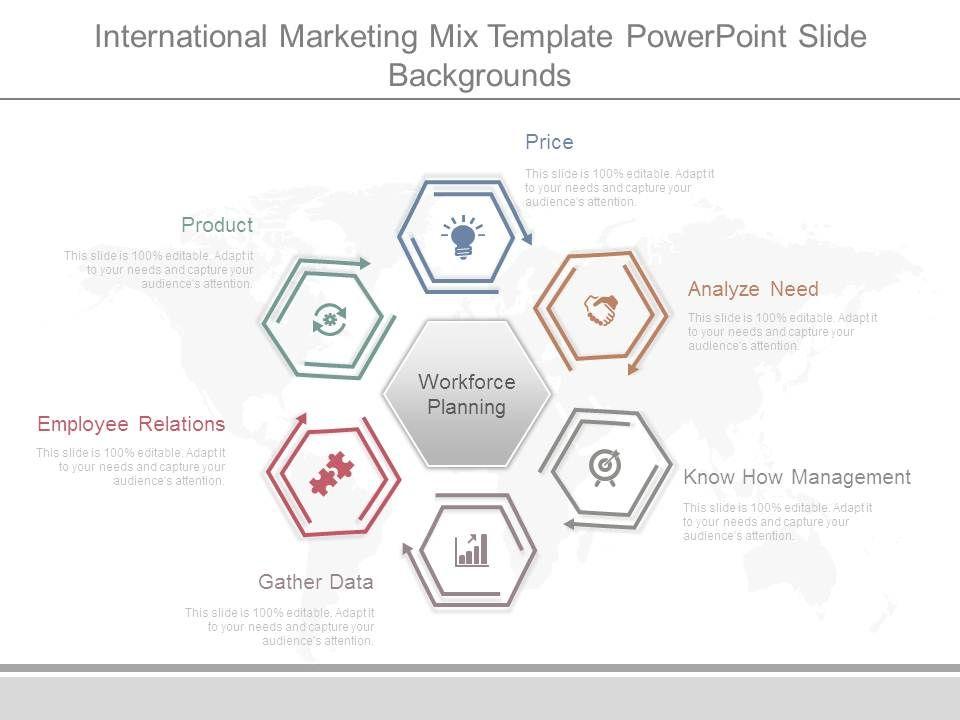 International Marketing Mix Template Powerpoint Slide