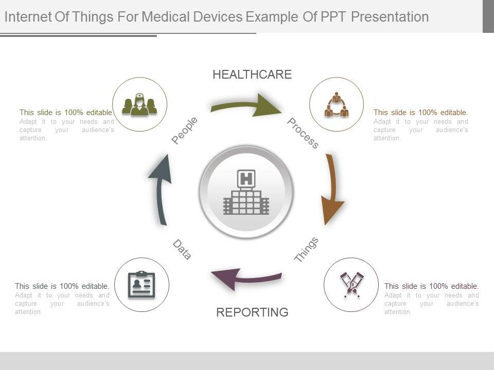 Internet Of Things For Medical Devices Example Of Ppt