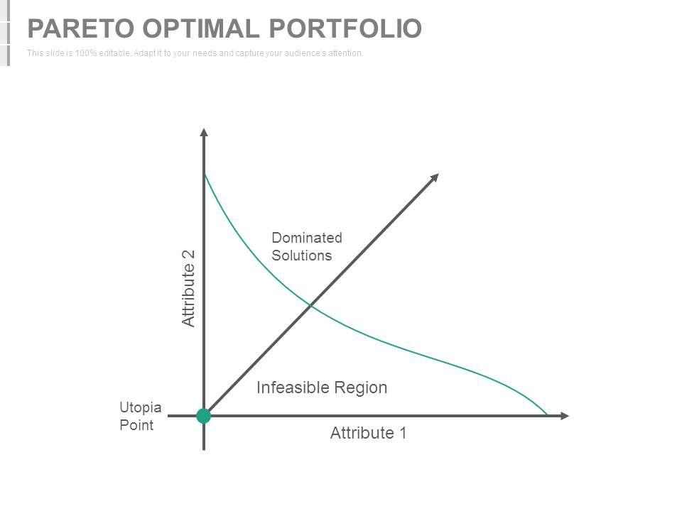 Investment Strategies For Stock Portfolio Management