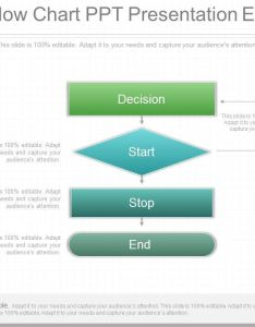 Linear flow chart ppt presentation examples slide slide also powerpoint slide rh slideteam