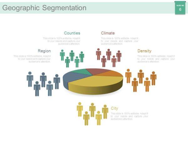 market segmentation strategy solutions